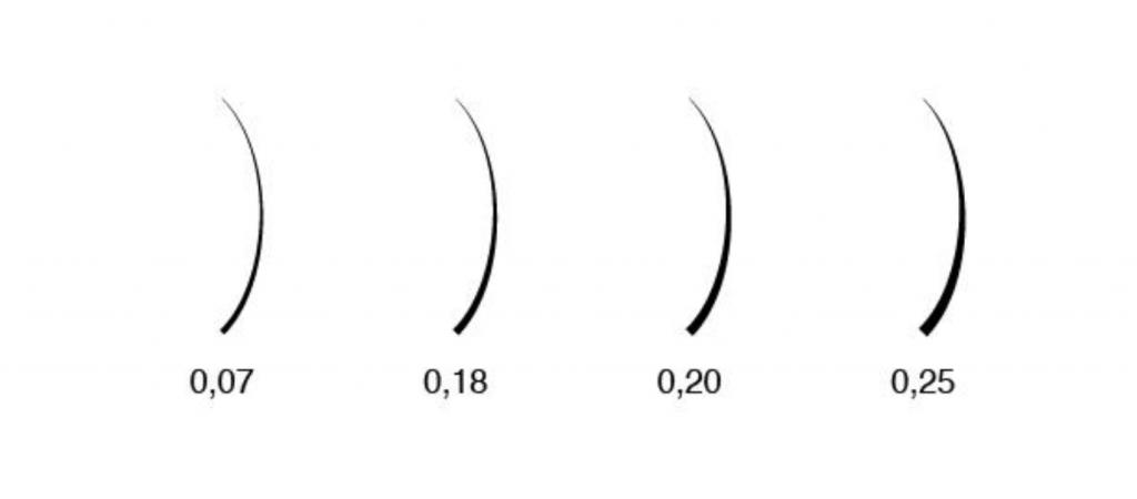 spessore extension ciglia